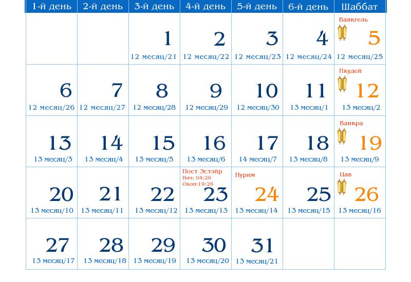 7 март